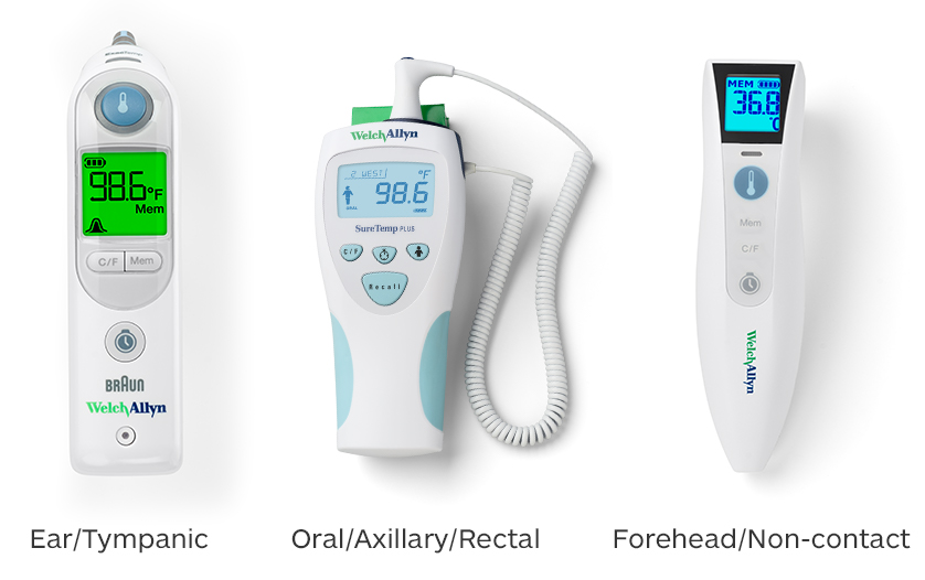 Ear/Tympanic, Oral/Axillary/Rectal and Forehead/Non-contact Thermometers